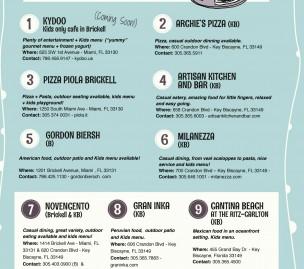 Top 10 kid-friendly restaurants