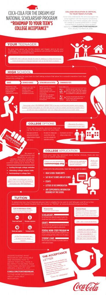 2016 Coca-Cola FTD_Infographic_FINAL